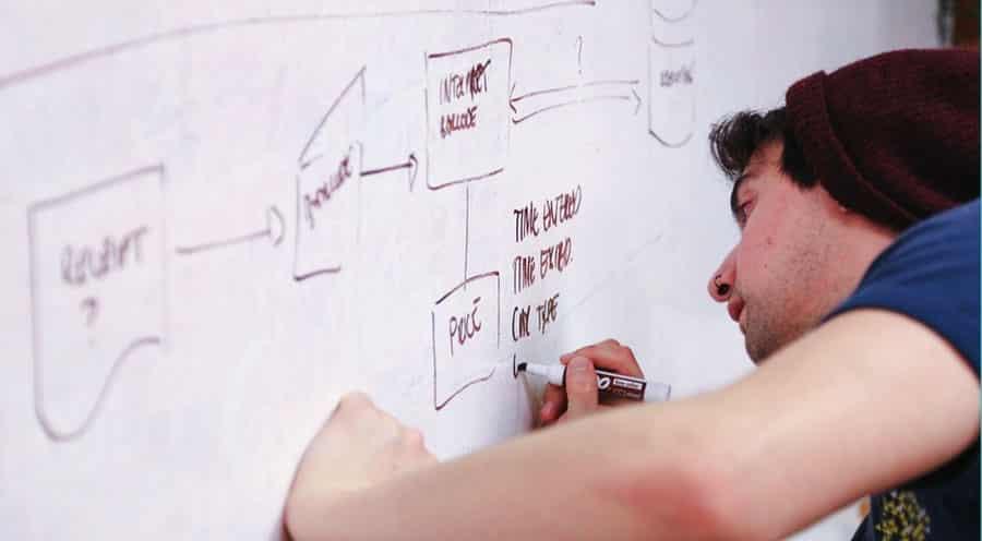 طراحی وب سایت و نکات کلیدی